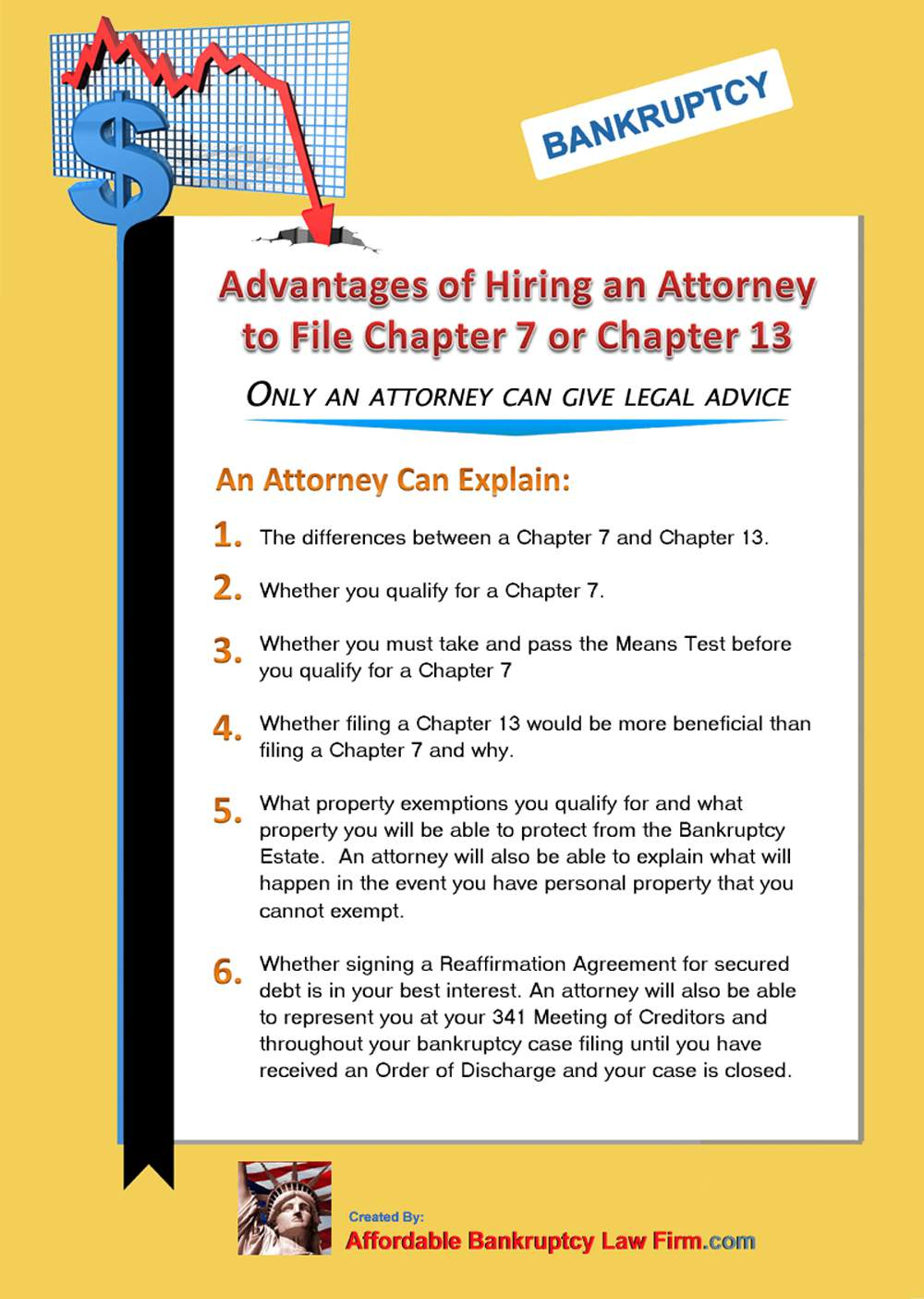 Advantages of Hiring an Attorney to File Chapter 7 or 13